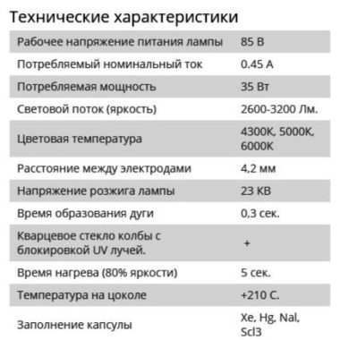 ТЕХНИЧЕСКИЕ_ХАРАКТИРИСТИКИ