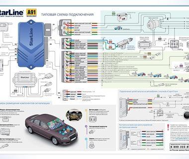 Схема подключения A91 A2 pre print